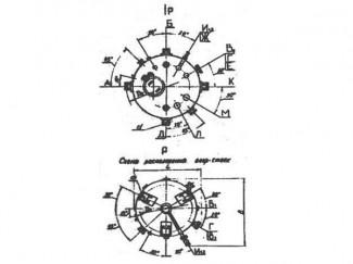 Аппарат емкостной типа ВКЭ. Код ОКП 36-1512